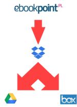 Synchronizacja ebookpoint z Google Drive, OneDrive i Box