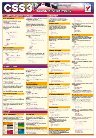 Tablice informatyczne. CSS3